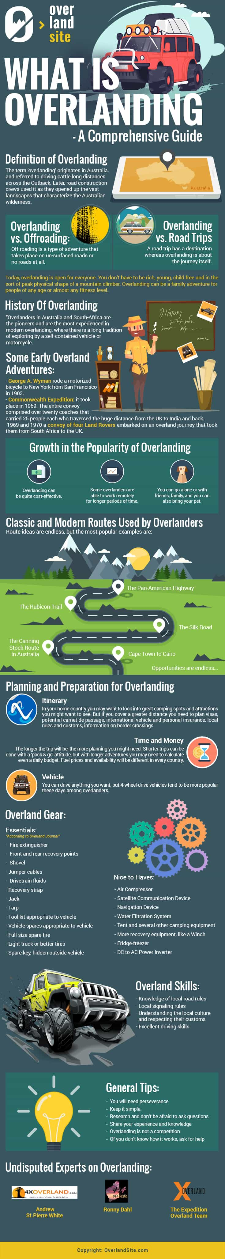 infographic explaining what overlanding is
